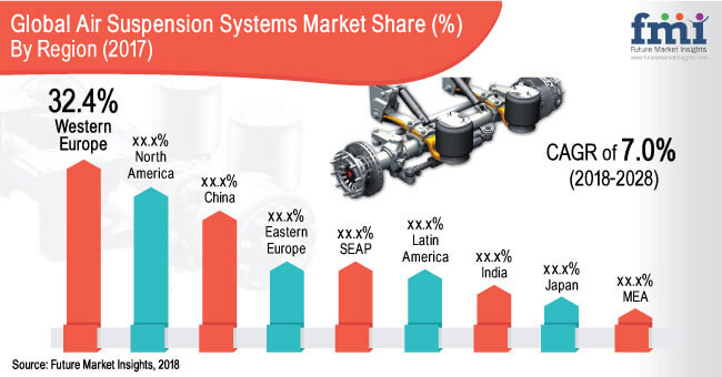 Air-Suspension-Systems-Market.jpg