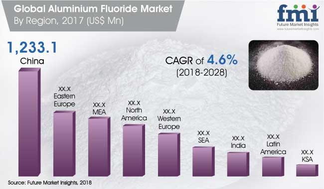 Aluminium-Fluoride-Market.jpg