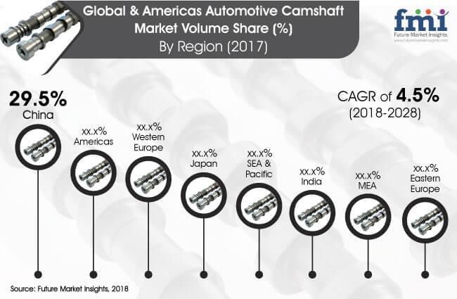Automotive-Camshaft-Market.jpg
