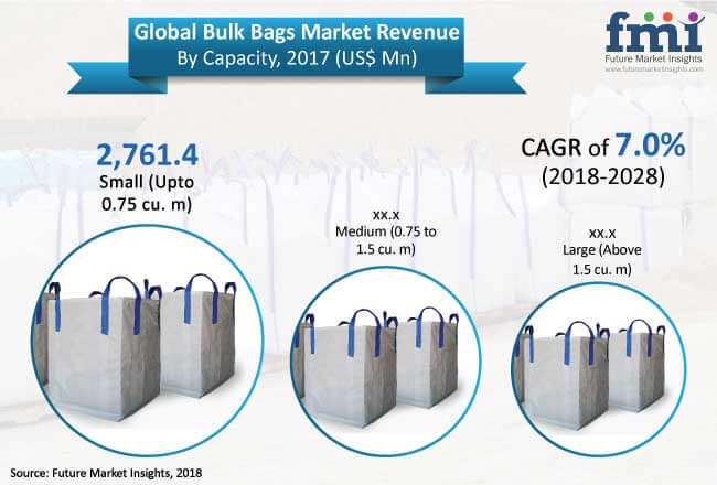 Bulk-Bags-Market.jpg