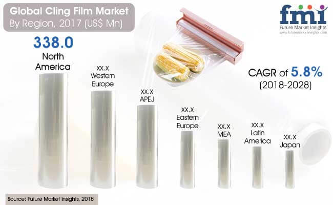 Cling-Film-Market.jpg
