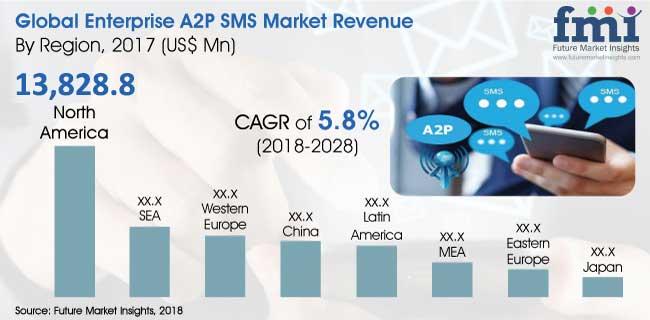 Enterprise-A2P-SMS.jpg