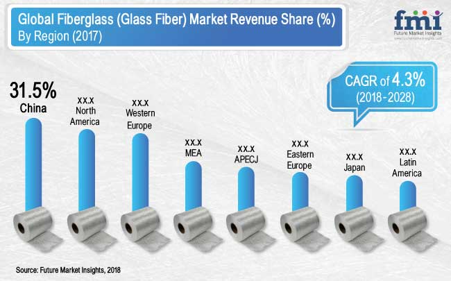 FIberglass-Market.jpg