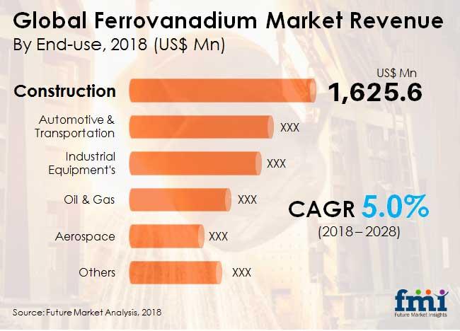 Ferrovanadium-market.jpg