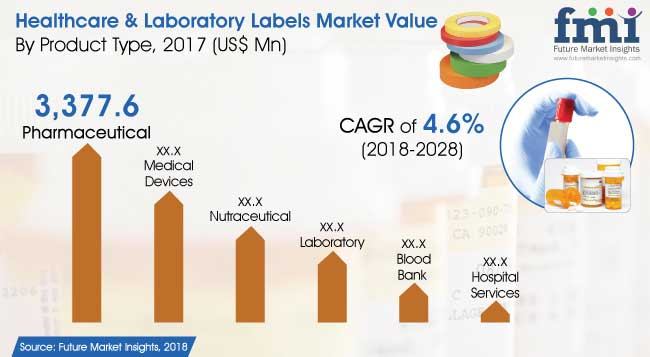 Healthcare-and-Laboratory-labels.jpg