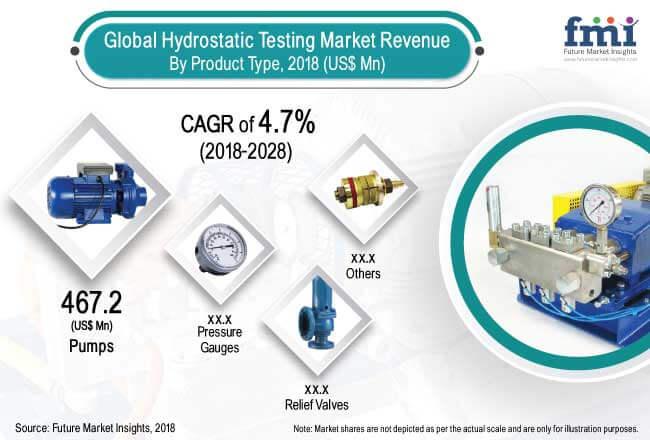 Hydrostatic-Testing-Market.jpg