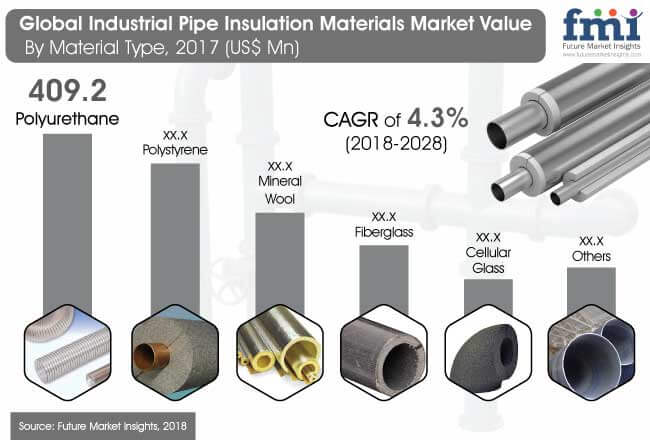 Industrial-Pipe-Insulation-Materials-Market.jpg