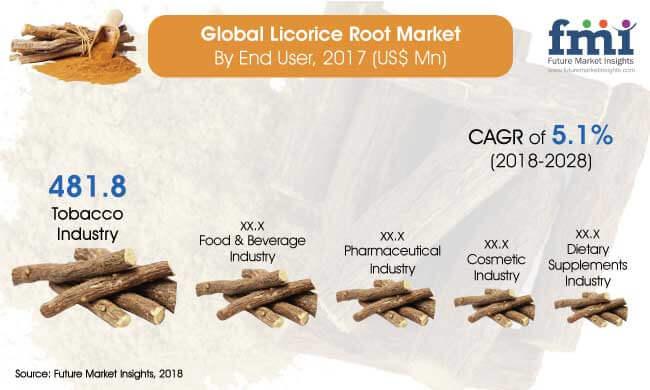 Licorice-Extract-Market.jpg