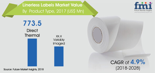 Linerless-labels-market.jpg