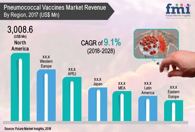Pneumococcal-Vaccines-Market.jpg