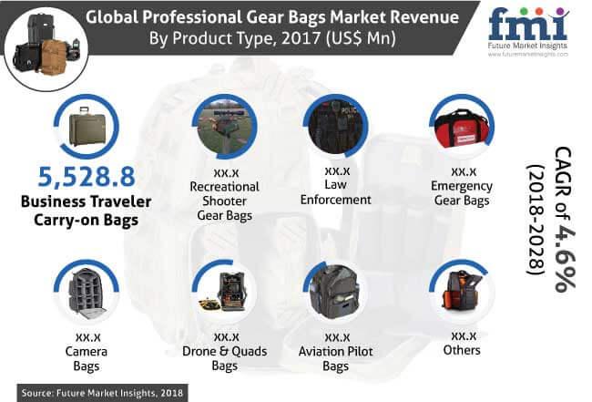 Professional-gear-bags.jpg