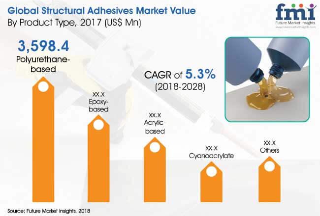 Structural-adhesives-market.jpg