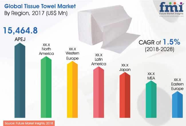 Tissue-Towel-Market.jpg