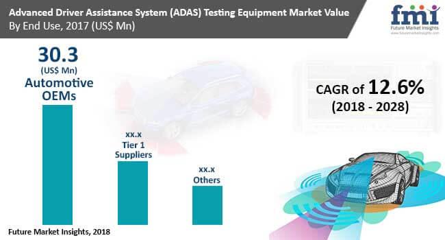 advanced-driver-assistance-system-adas-testing-equipment-market.jpg