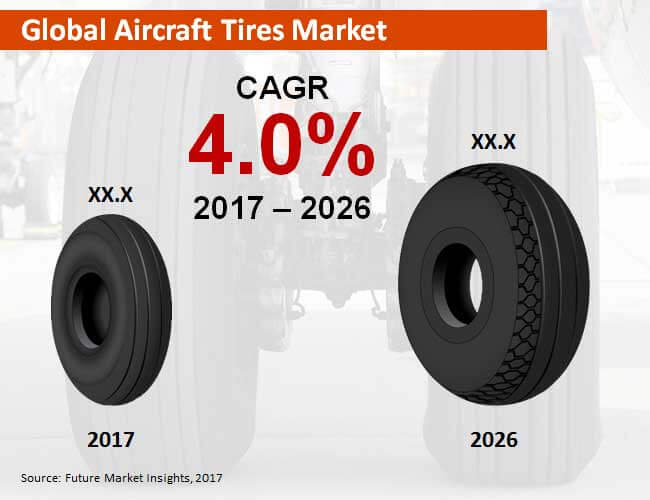 aircraft-tires-market.jpg