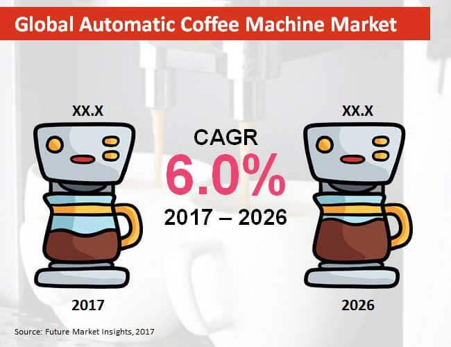 automatic-coffee-machine-market.jpg