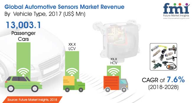 automotive-sensors-market.jpg