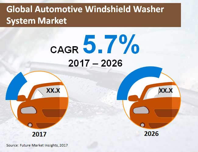 automotive-windshield-washer-system-market.jpg