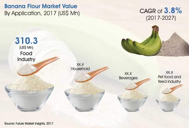 banana-flour-market.jpg