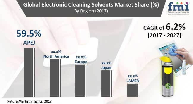 electronic-cleaning-solvents-market.jpg