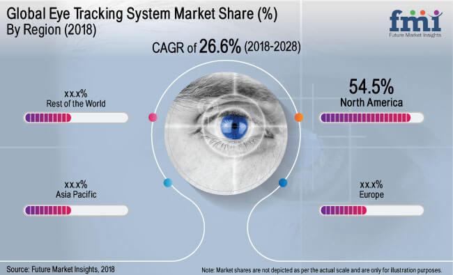 eye-tracking-system-market.jpg