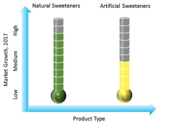 fermented-sweeteners-market-0.jpg