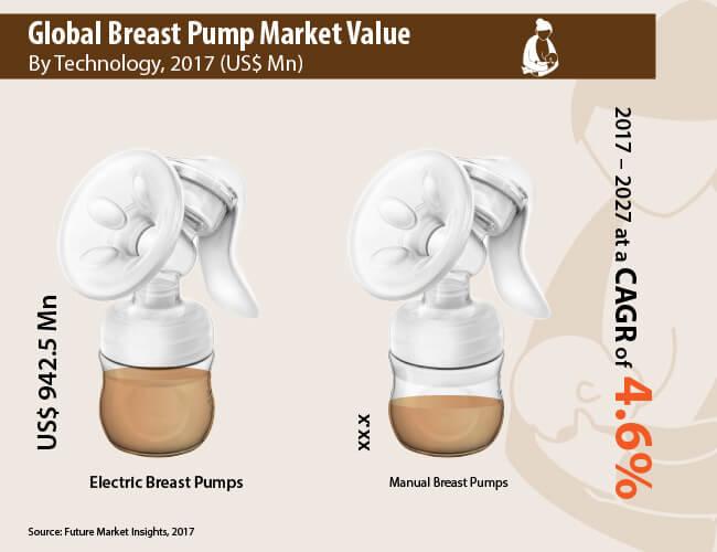 global-breast-pump-market.jpg