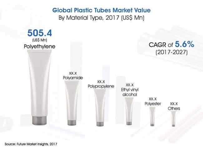global-plastic-tubes-market.jpg