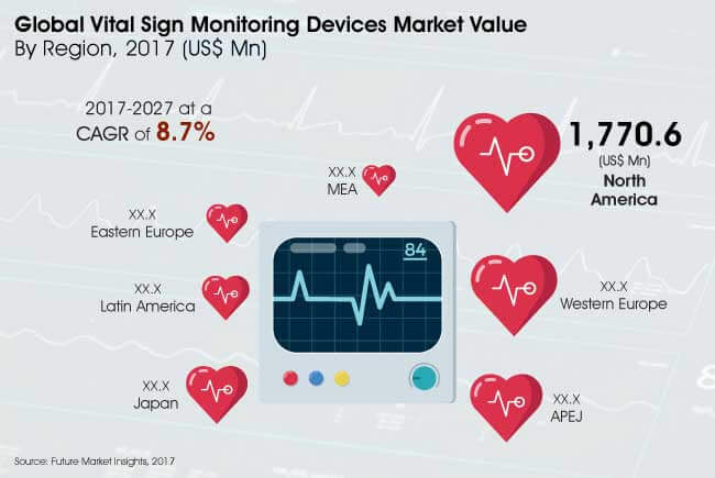 global-vital-signs-monitoring-devices-market.jpg