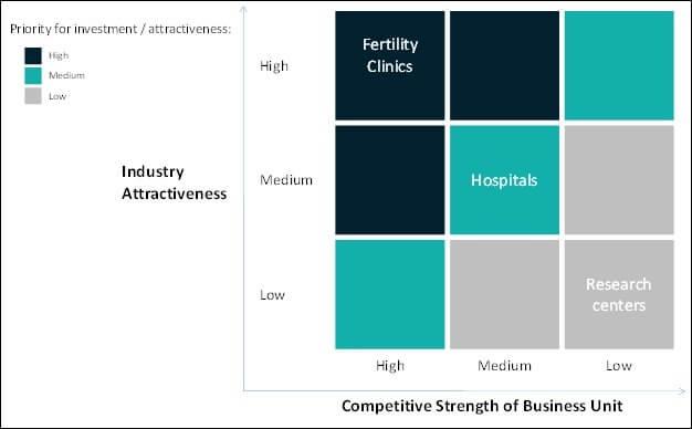 in-vitro-fertilization-monitoring-system-market-0.jpg
