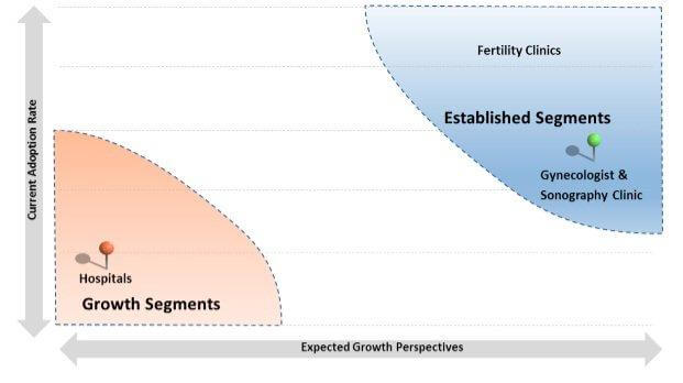 intrauterine-insemination-treatment-market-0.jpg