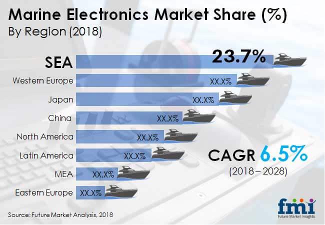 marine-electronics-market.jpg