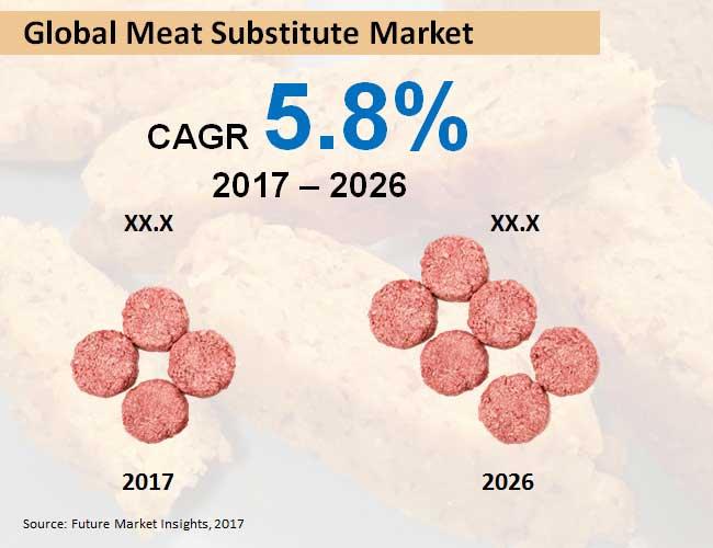 meat-substitute-market.jpg