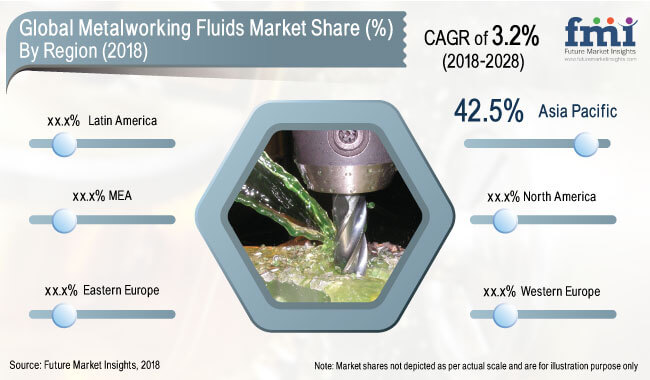 metal-working-fluids-market.jpg