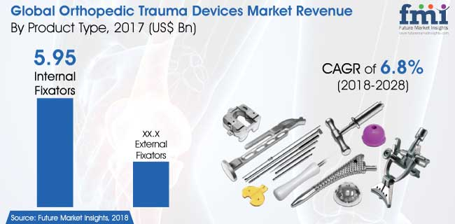 orthopedic-trauma-devices.jpg
