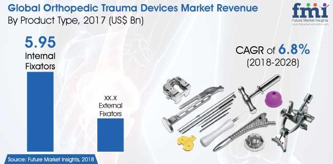 orthopedic-trauma-devices.jpg