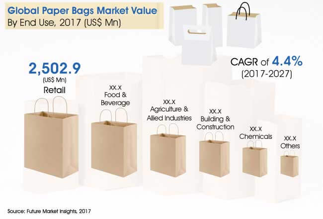 paper-bags-market.jpg
