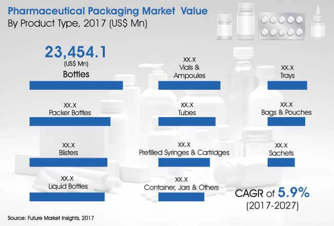 pharmaceutical-packaging-market.jpg