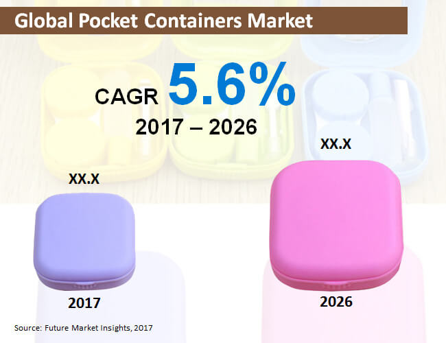 pocket-containers-market.jpg