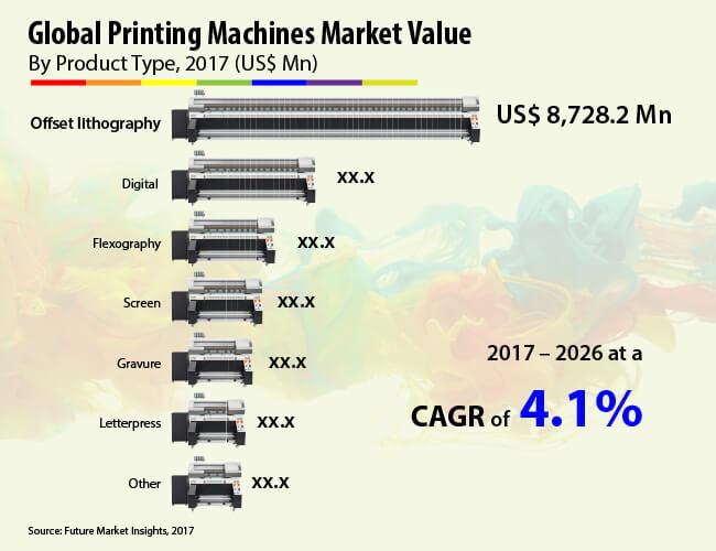 printing-machines-market.jpg