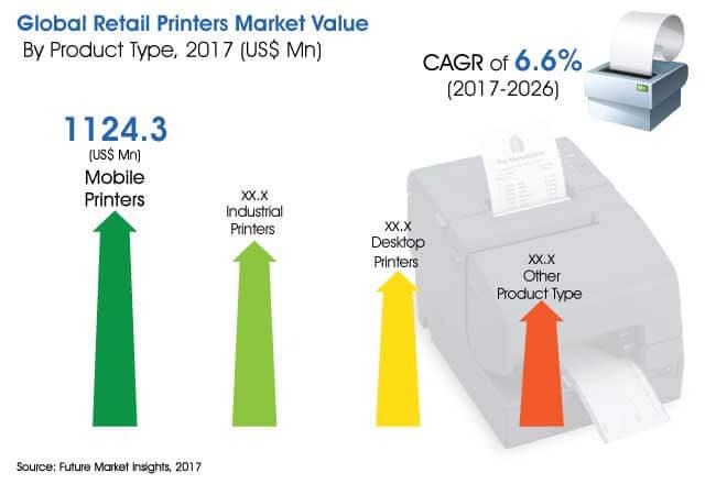 retail-printers-market.jpg