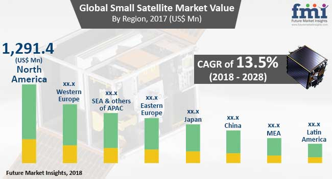 small-satellite-market.jpg