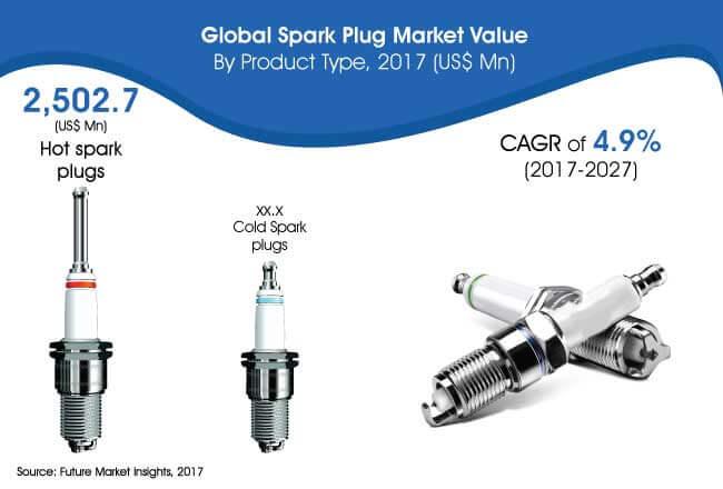 spark-plug-market.jpg