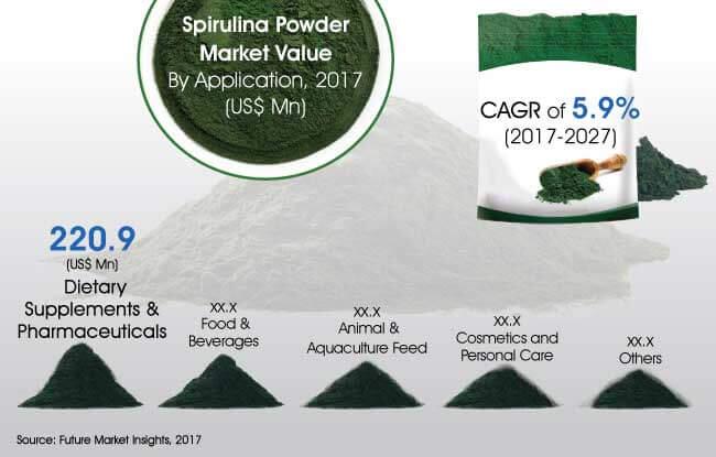 spirulina-powder-market.jpg
