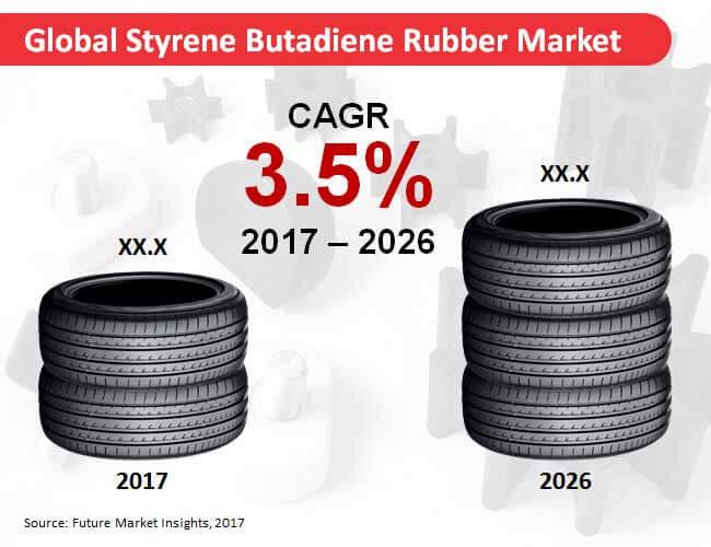 styrene-butadiene-rubber-market.jpg