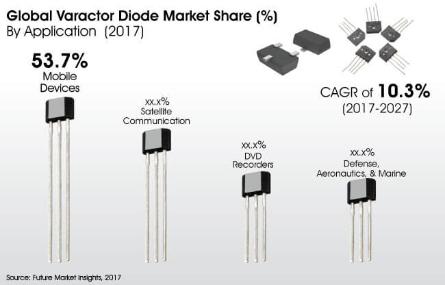 varactor-diode-market.jpg