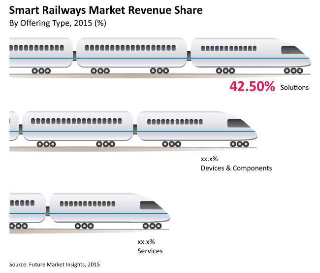 China rail infrastructure investment companies hirose forex japan