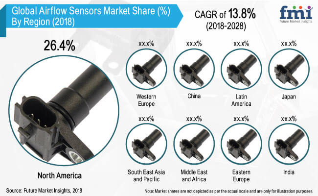 Automotive Cabin Air Quality Sensor Market
