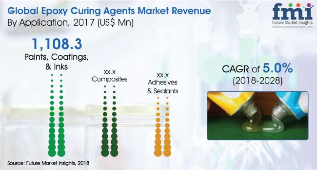 Epoxy-curing-agents.jpg
