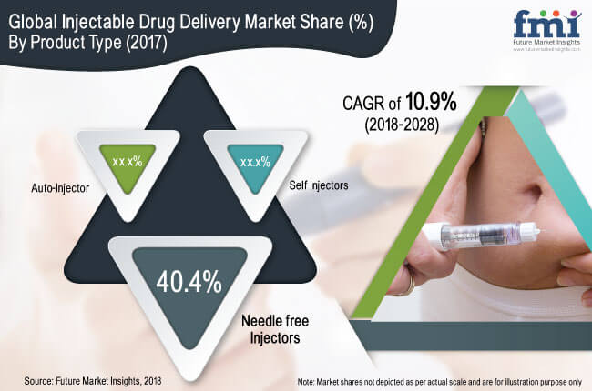 Injectable-Drug-Delivery-Market.jpg